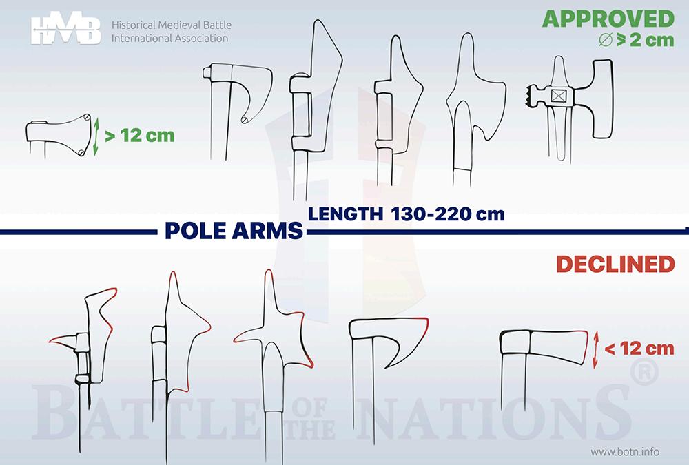Captura de pantalla 2021 05 28 a las 9.54.42 copia 1000x675 - Espadas y Armas para Combate Histórico Medieval (HMB-Buhurt)